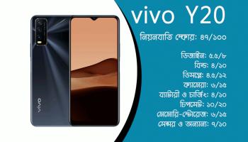 vivo Y20: বাহির থেকে সুন্দর, কিন্তু ভেতর থেকে? (নিয়নবাতি স্কোর: ৪৭/১০০)